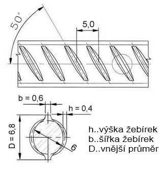 Obrázek (2692)