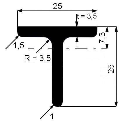 T 25x25x3,5